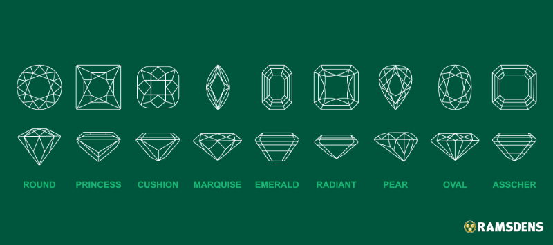 Diagram showing the most common diamond shapes.